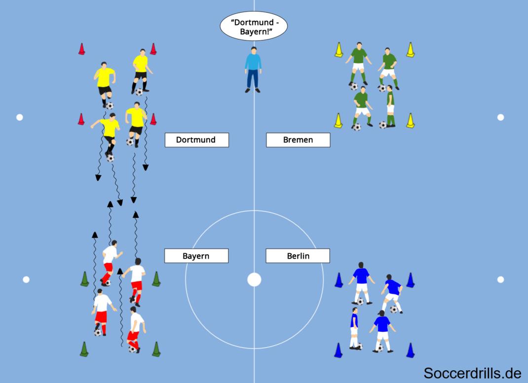 Kreatives Training In Der Halle Teil I Soccerdrills De