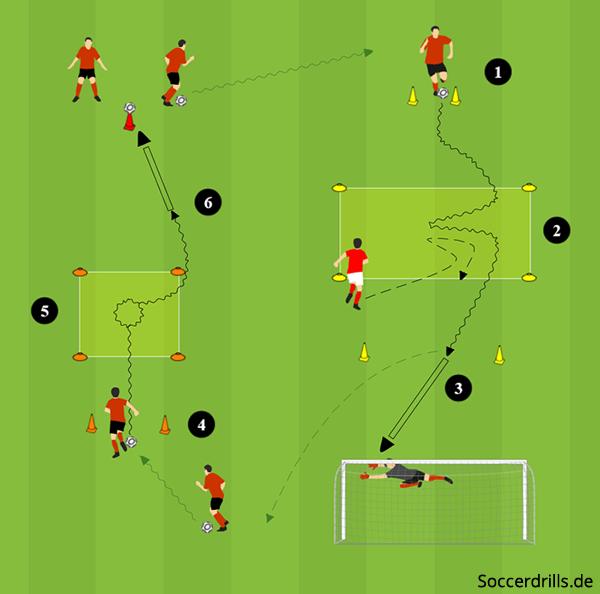 1 Gegen 1 Komplettes Fussball Zweikampftraining