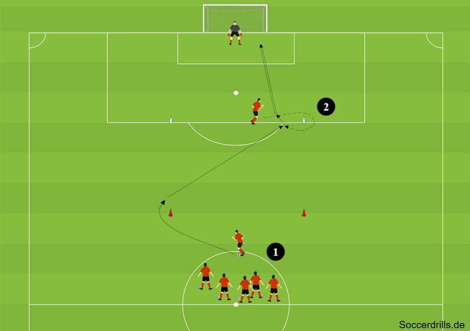 Spiel Ohne Ball Theorie Und Trainingsubungen Soccerdrills De