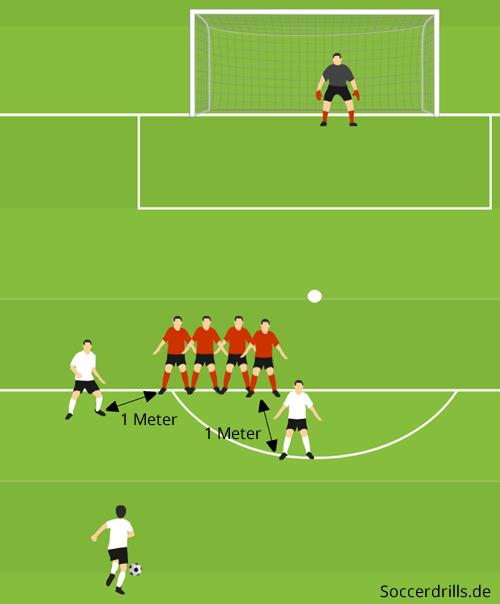Neue FuГџballregeln 2020