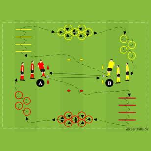 Komplette Trainingseinheiten Dein Fussball Trainingsplan