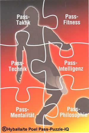 Modernes Passspiel - Der Schlüssel zum High-Speed-Fußball - Folie 1