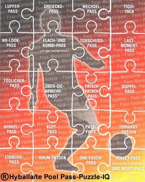 Modernes Passspiel - Der Schlüssel zum High-Speed-Fußball - Folie 2
