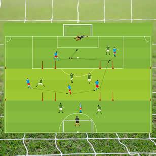 Fussballtraining Auf Soccerdrills De Ubungen Videos Und