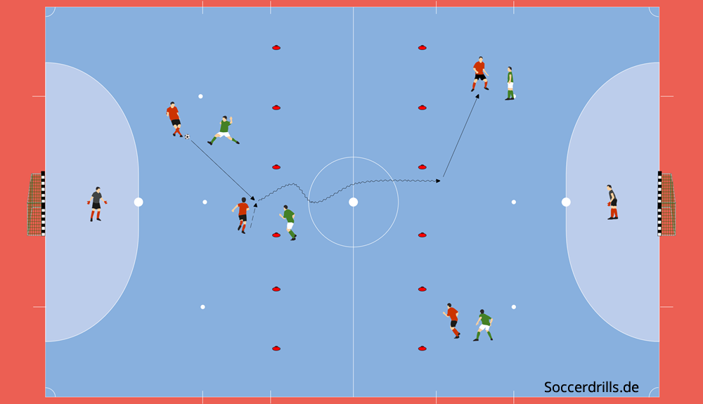 Spielform Futsal-Training
