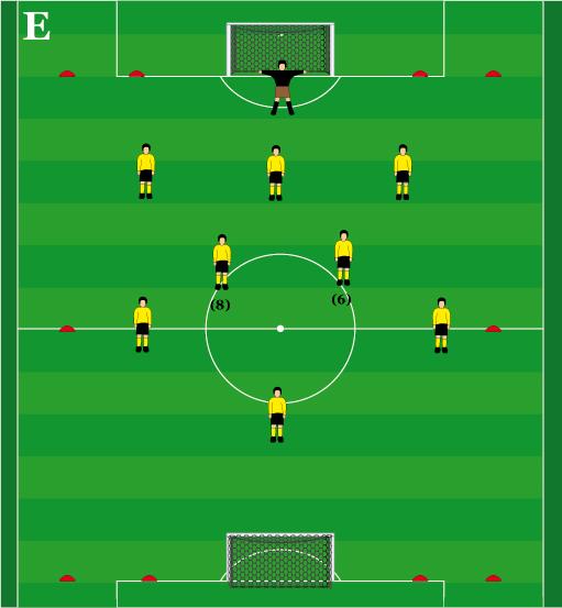 Spielsysteme Auf Dem 9er Feld Soccerdrills De