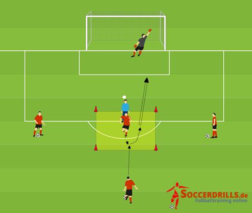 Annahme Und Mitnahme Flach Zugespielter Balle Soccerdrills De