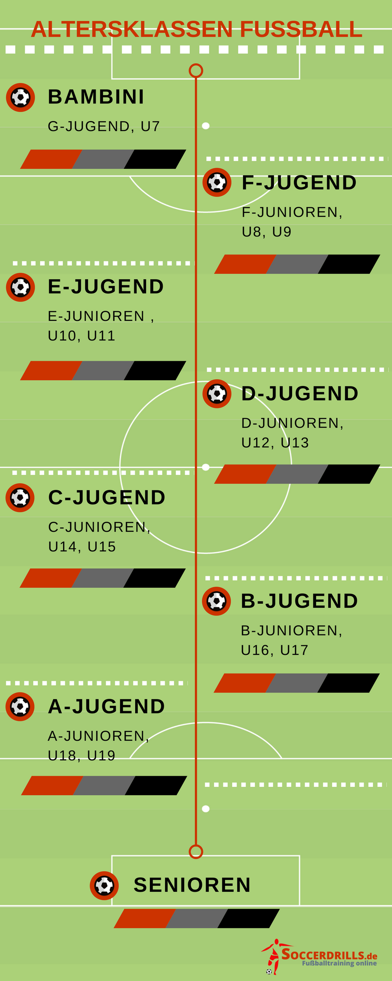 Trainingsubungen Fussball Ubungen Fur Dein Training
