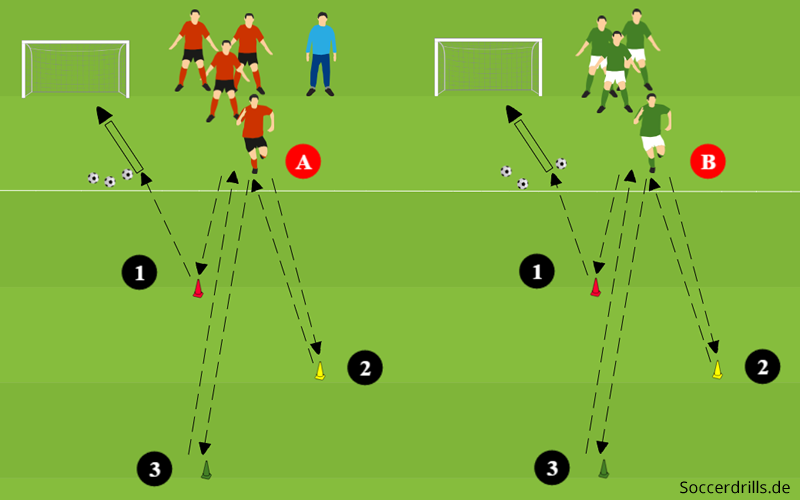 Trainingsubung Kognition Soccerdrills De