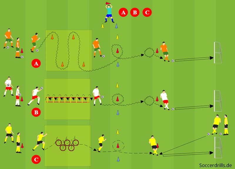 Koordinationstraining Sprint Dribbling Passen