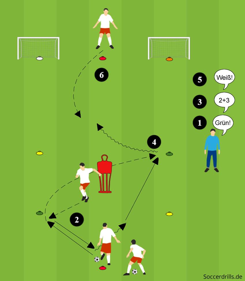trainings252bung kognitive zweik228mpfe soccerdrillsde
